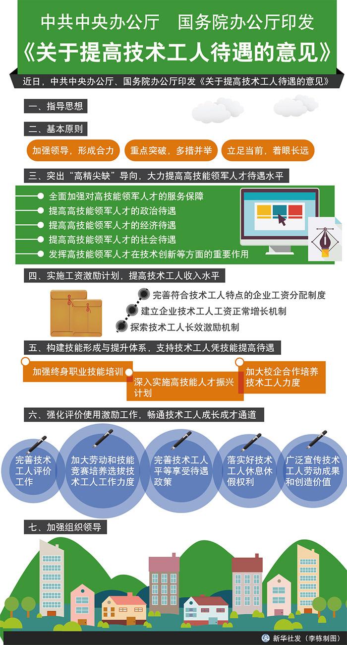 中办、国办印发《关于提高技术工人待遇的意见》(附图)
